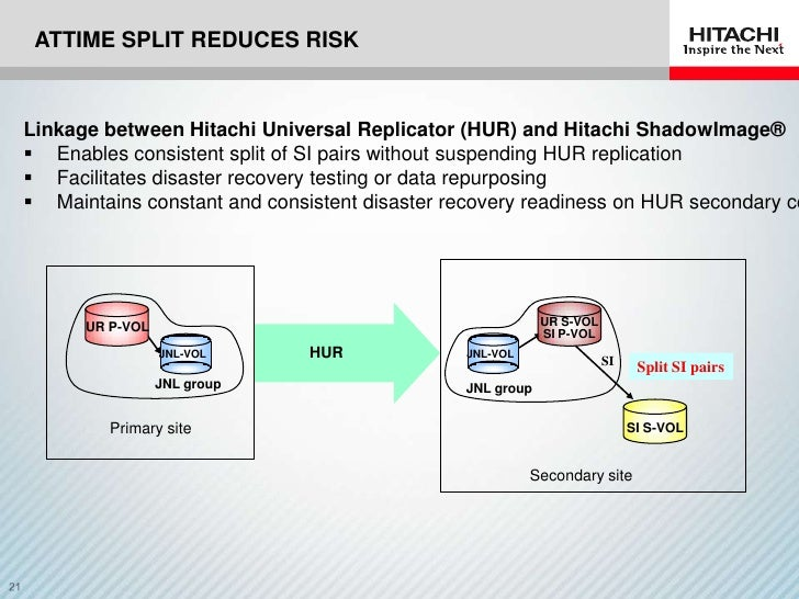 learn the facts about replication in mainframe storage webinar rh slideshare net