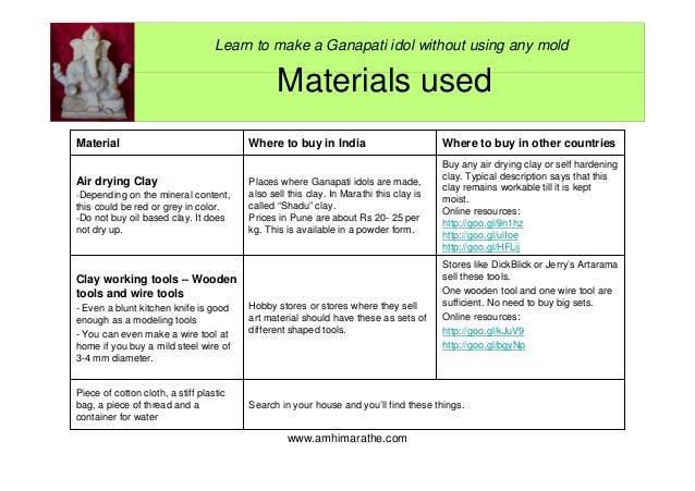 Learn To Make Eco Friendly Ganapati Idol