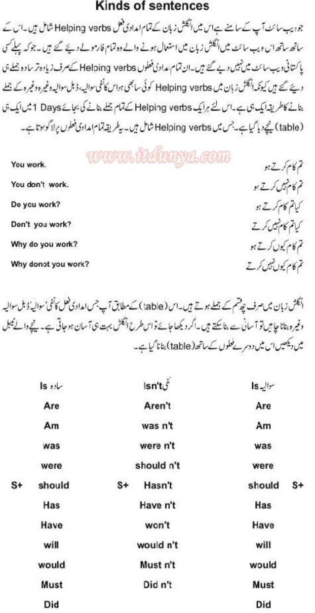 How To Learn Spoken English Pdf