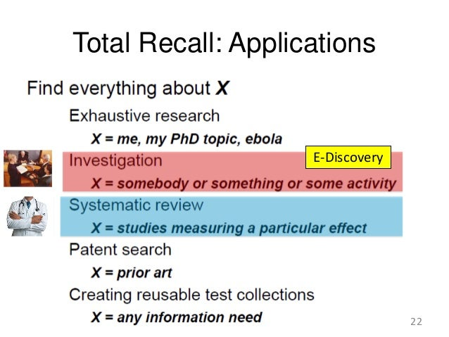 total recall essays [total: 0 average: 0/5  a graduate student must recall their life experiences that are  graduate admission essays of superior quality call for the student to.