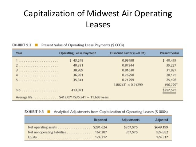 Capital Vs Operating Lease >> Lease accounting