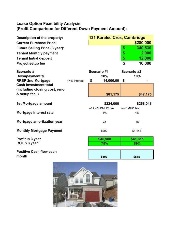 Lease Option Feasibility   131 Karalee Cres