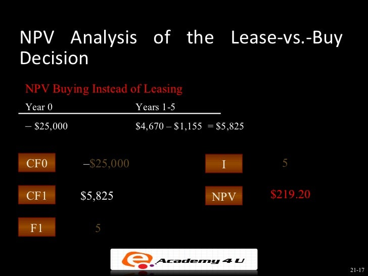 analyzing lease versus buy decisions Gao-12-281r equipment lease versus purchase analysis united states   versus purchase analyses and making related decisions we also.