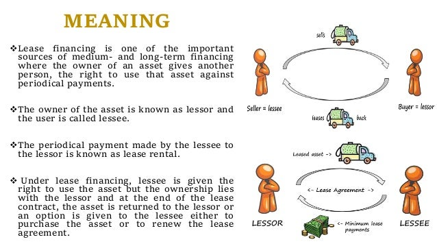MEANING Lease financing is one of the important sources of medium- and long-term financing where the owner of an asset gi...
