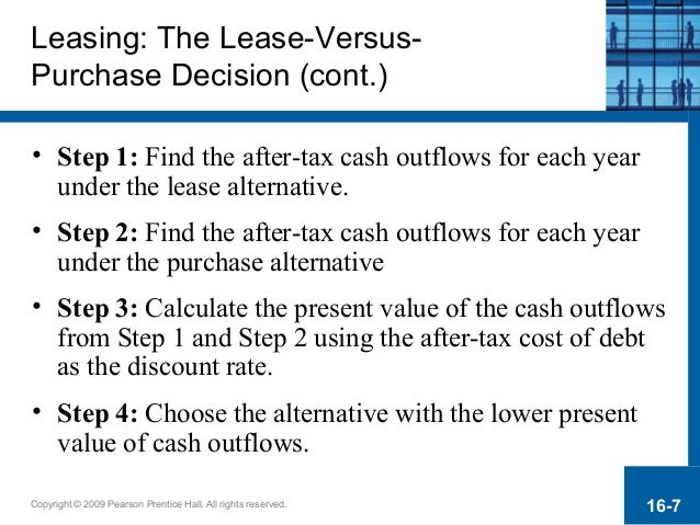 Lease versus purchase