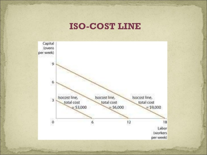 least cost combination in managerial economics