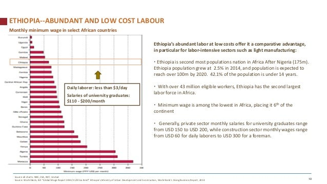 Leather in ethiopia pitchbook, june 9