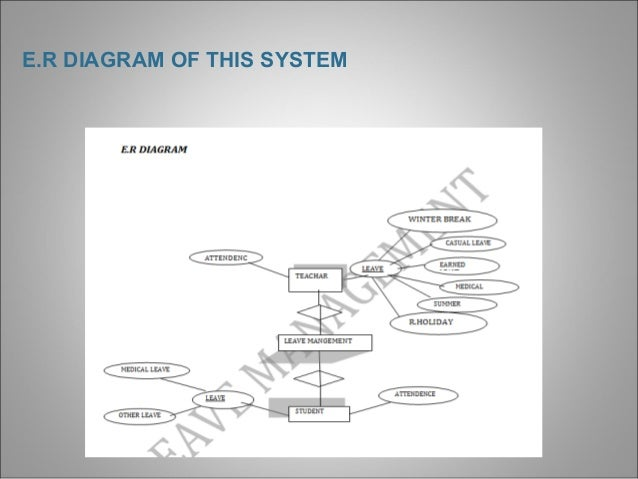 leave management ppt made by krishna ballabh gupta