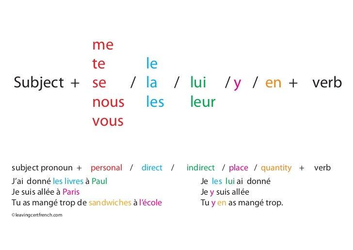 leaving cert french pronouns. Black Bedroom Furniture Sets. Home Design Ideas