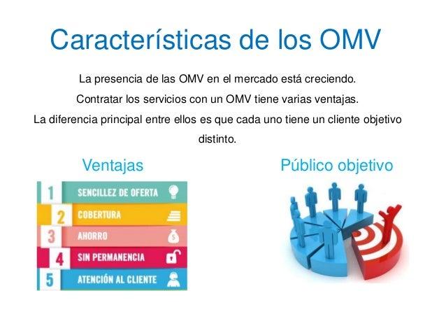 Telefonía movil enEspaña y Lebara Slide 3