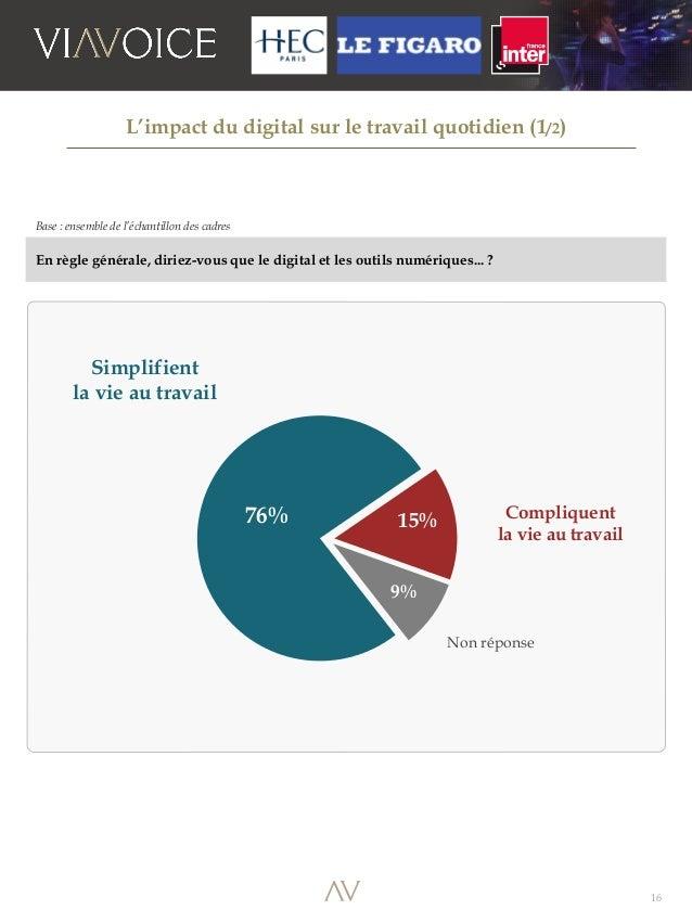 16 Base : ensemble de l'échantillon des cadres En règle générale, diriez-vous que le digital et les outils numériques... ?...