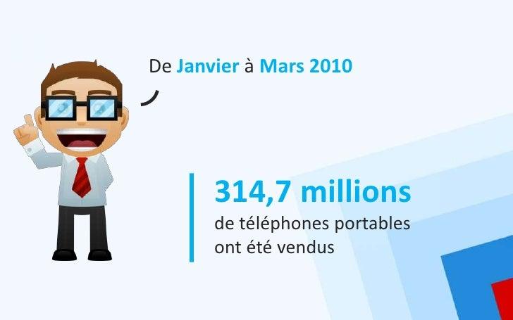 De Janvier à Mars 2010       314,7 millions       de téléphones portables       ont été vendus
