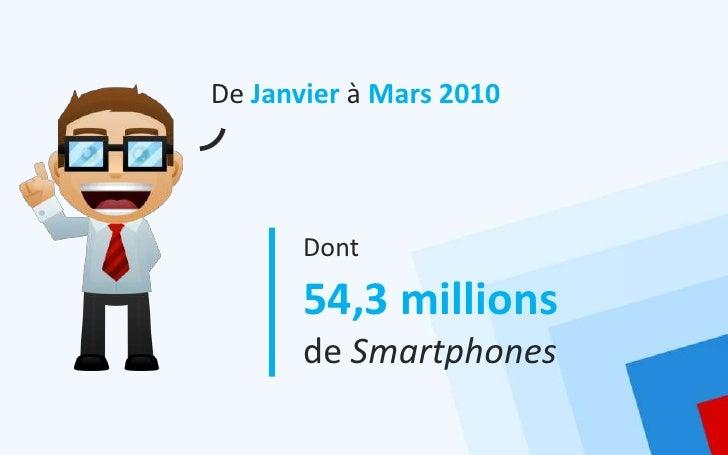 De Janvier à Mars 2010       Dont       54,3 millions       de Smartphones