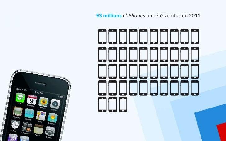 93 millions d'iPhones ont été vendus en 2011