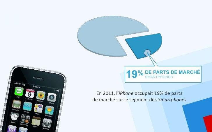 En 2011, l'iPhone occupait 19% de partsde marché sur le segment des Smartphones