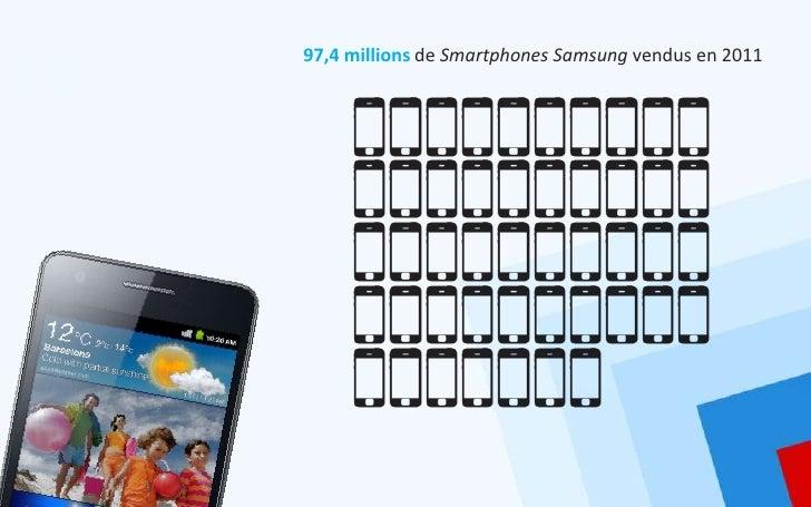 97,4 millions de Smartphones Samsung vendus en 2011