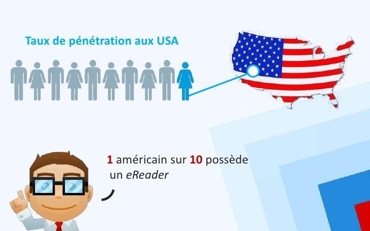 Taux de pénétration aux USA              1 américain sur 10 possède              un eReader