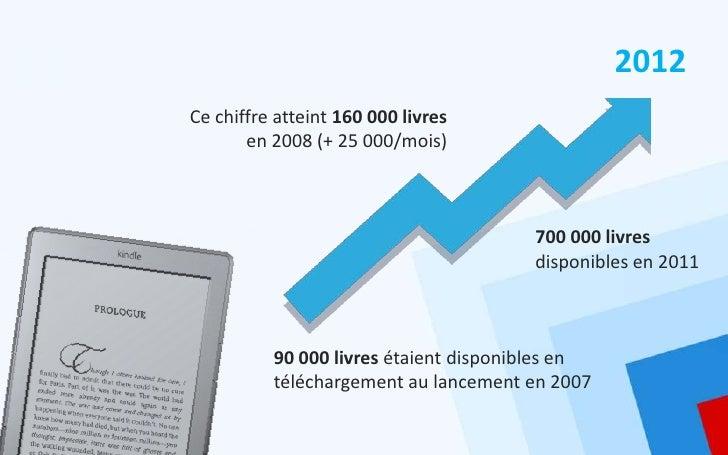 2012Ce chiffre atteint 160 000 livres       en 2008 (+ 25 000/mois)                                       700 000 livres  ...