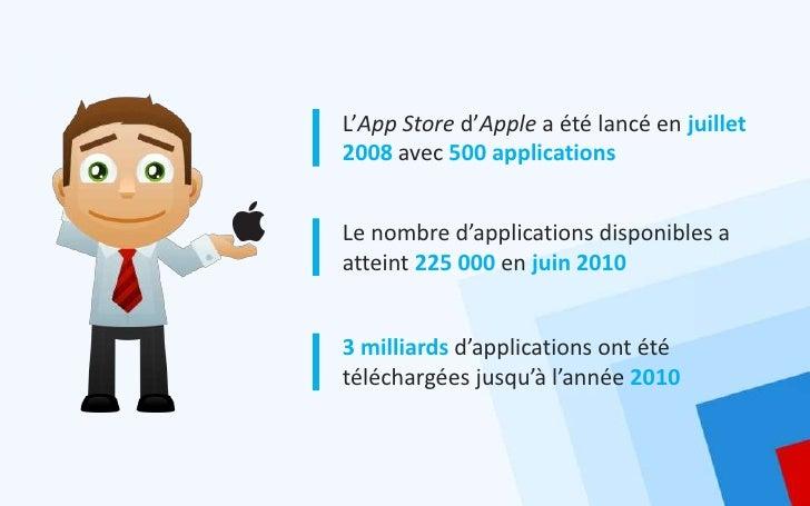 L'App Store d'Apple a été lancé en juillet2008 avec 500 applicationsLe nombre d'applications disponibles aatteint 225 000 ...