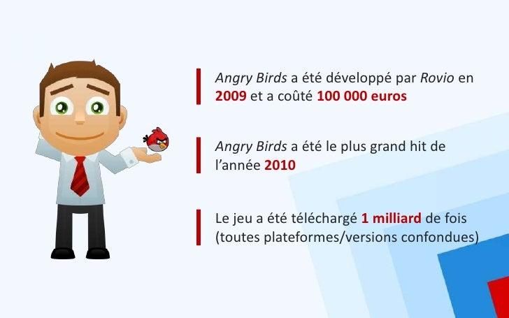 Angry Birds a été développé par Rovio en2009 et a coûté 100 000 eurosAngry Birds a été le plus grand hit del'année 2010Le ...