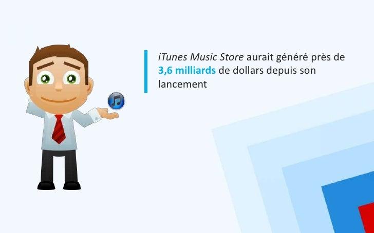 iTunes Music Store aurait généré près de3,6 milliards de dollars depuis sonlancement