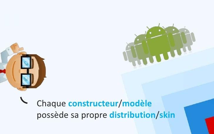 Chaque constructeur/modèlepossède sa propre distribution/skin