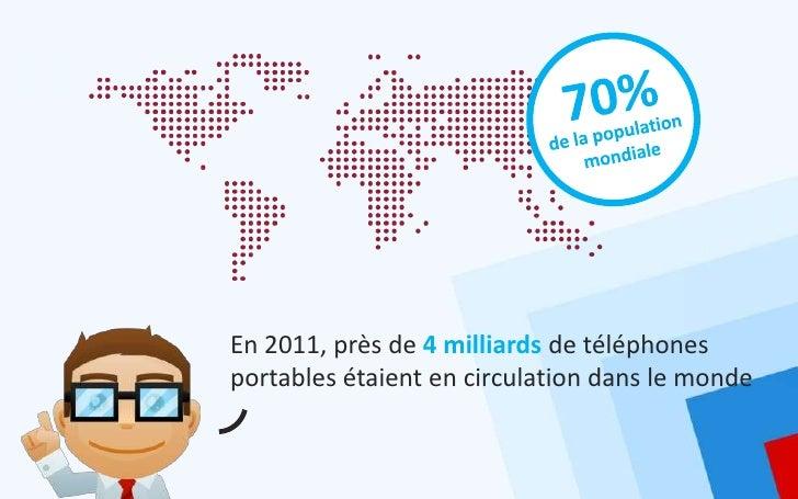 En 2011, près de 4 milliards de téléphonesportables étaient en circulation dans le monde