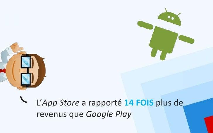 L'App Store a rapporté 14 FOIS plus derevenus que Google Play