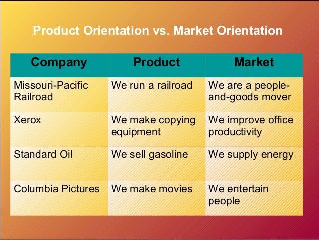 Product Orientation vs. Market Orientation Company Product Market Missouri-Pacific Railroad We run a railroad We are a peo...