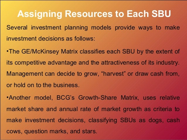 Assigning Resources to Each SBU Several investment planning models provide ways to make investment decisions as follows: •...