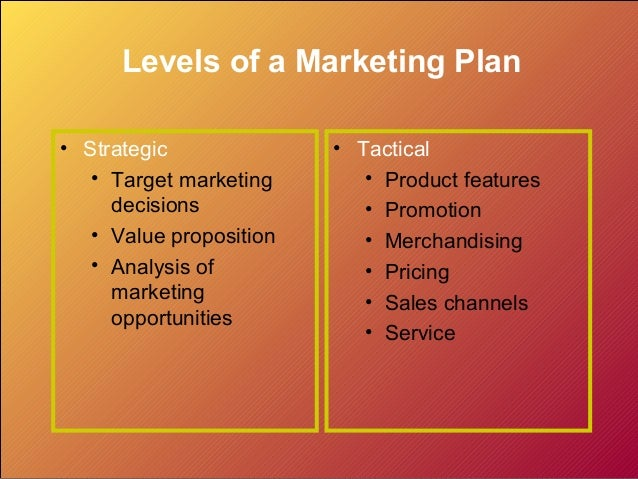 Developing Marketing Strategies and Plans / Marketing Management By …