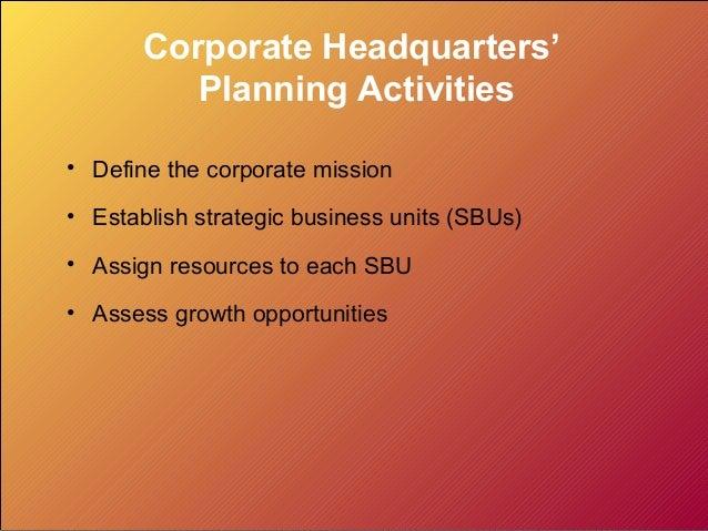 Corporate Headquarters' Planning Activities • Define the corporate mission • Establish strategic business units (SBUs) • A...