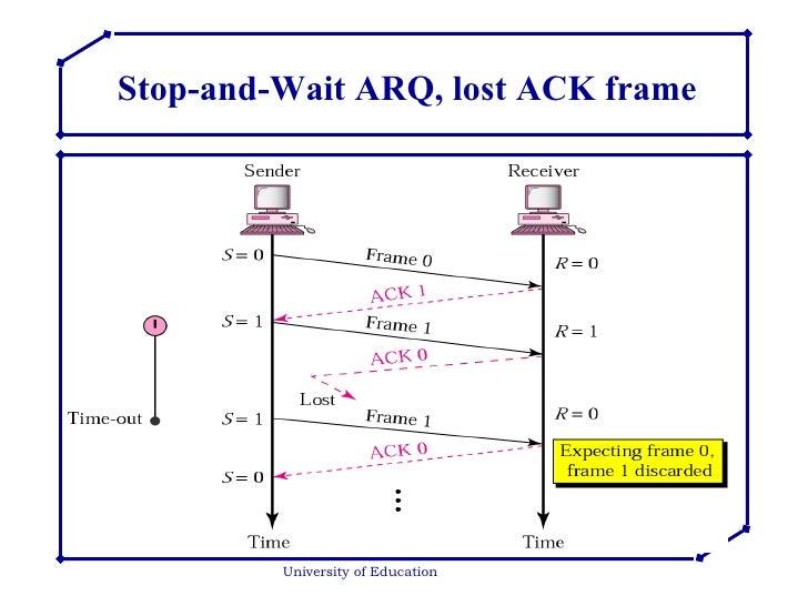 https://image.slidesharecdn.com/lec-1819-100419044113-phpapp02/95/flow-error-control-20-728.jpg?cb=1271652132