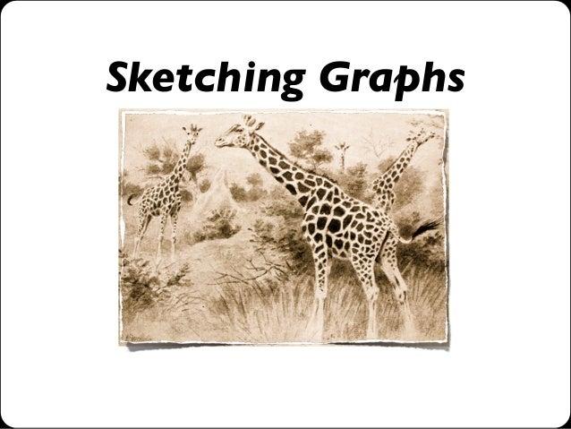 Sketching Graphs