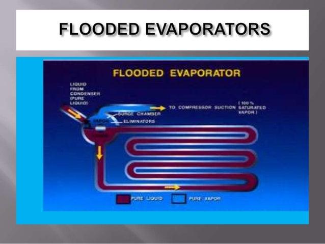 S3 Lec 3 Evaporator Note