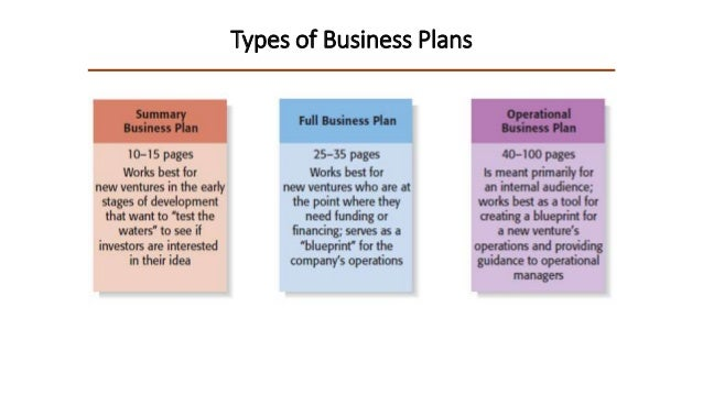 Writers of business plans