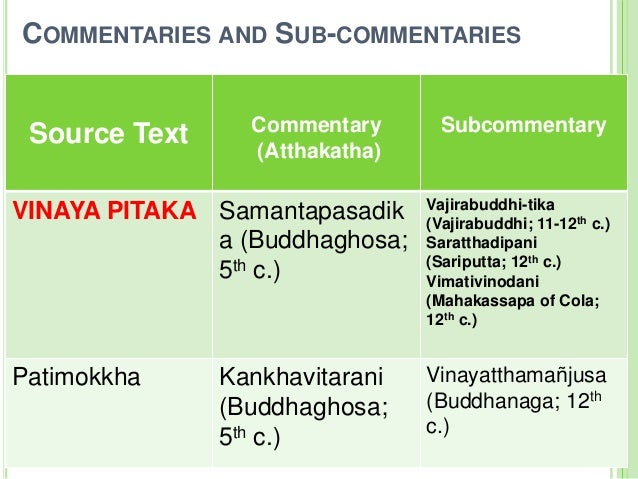 anguttara nikaya english translation pdf