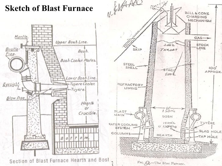 furnace combustion chamber