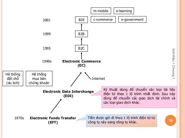 m-mobile      e-learning                    2001                 B2E      c-commerce        e-government                  ...