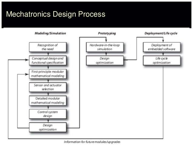 cambridge distributed computing principles algorithms and