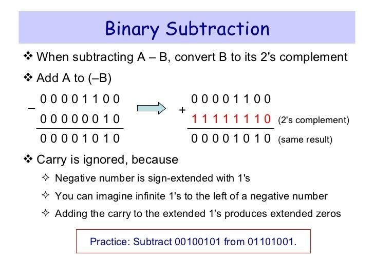 Add binary calculator online