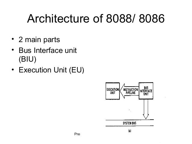 Microprocessor lec 02 mic for Internal architecture of 8086