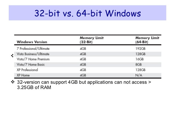 difference between 32 bit and 64 bit computer pdf