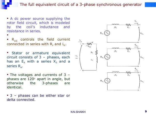 3phase synchronous generator 9
