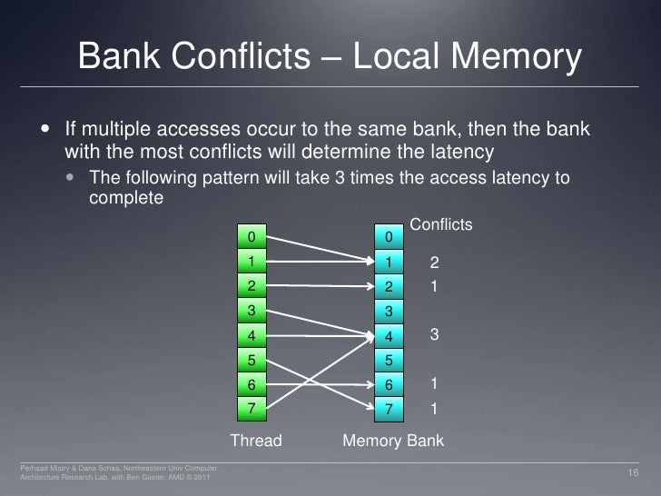 Bank Conflicts – Local Memory<br />If multiple accesses occur to the same bank, then the bank with the most conflicts will...