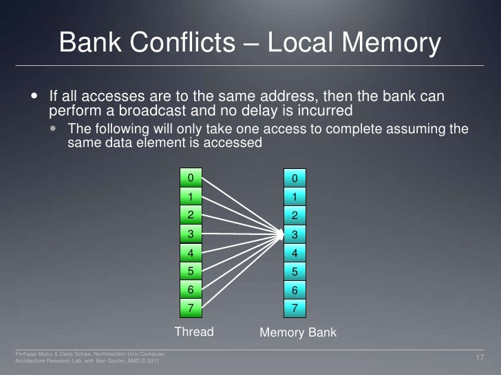 Bank Conflicts – Local Memory<br />If all accesses are to the same address, then the bank can perform a broadcast and no d...