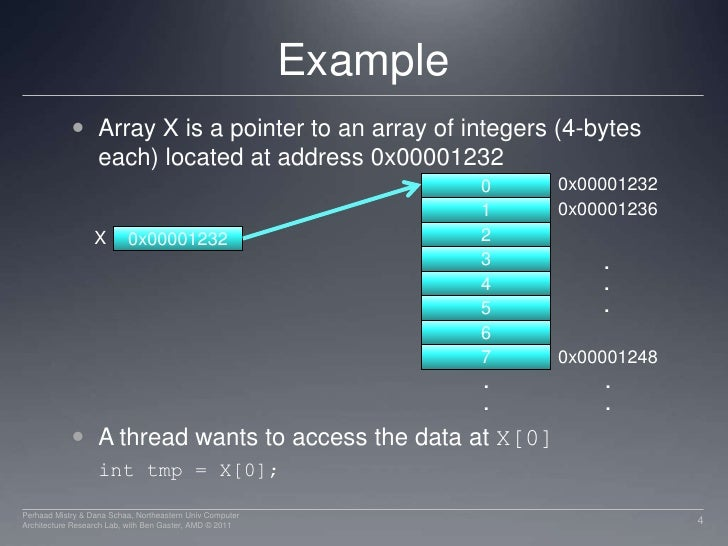 Example<br />Array X is a pointer to an array of integers (4-bytes each) located at address 0x00001232<br />A thread wants...