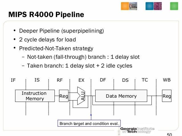 Branch Delay Slot Mips Example