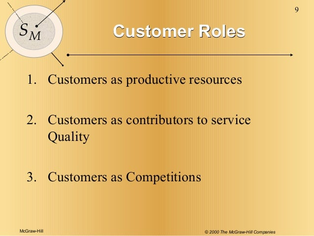Engaging Employees in Your Customer Experience Strategy
