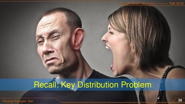 Information Security ----------- Fall 2015 Hoang Nguyen Van Recall: Key Distribution Problem